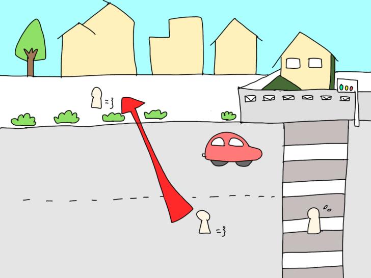 駅から家までの危険な道
