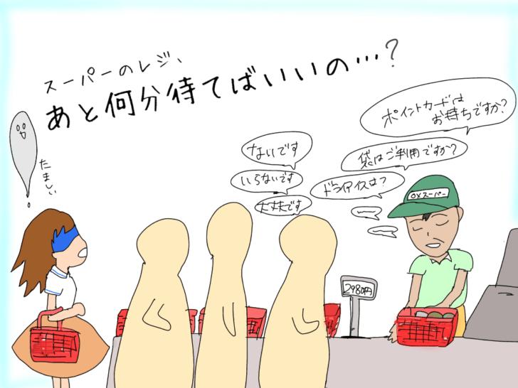 イオンのネットスーパー