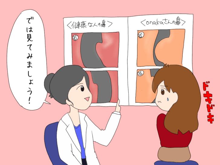鼻のクリニック東京の診察