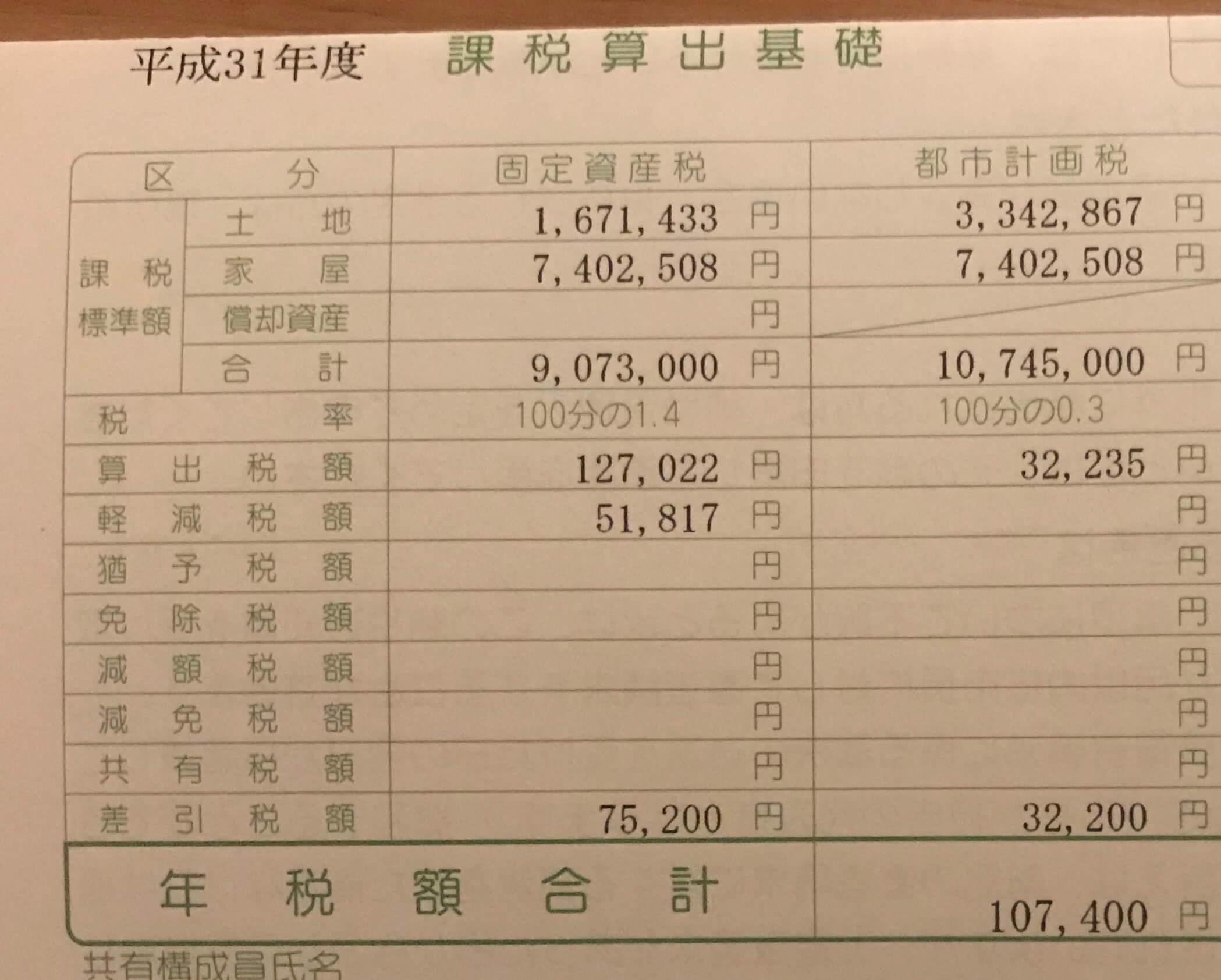 固定資産税31年度分